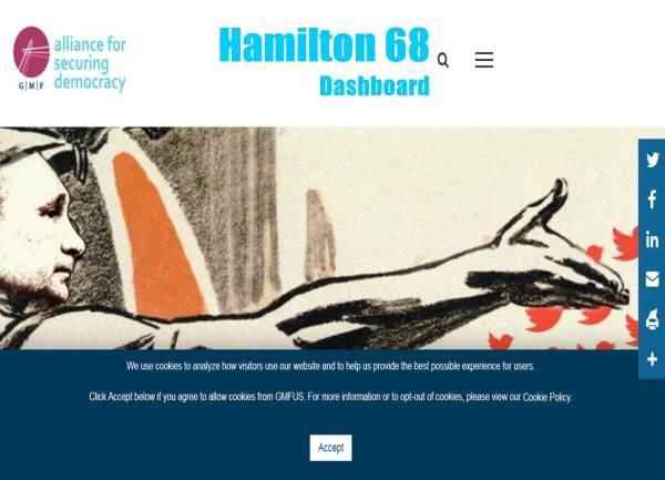 hamilton 68