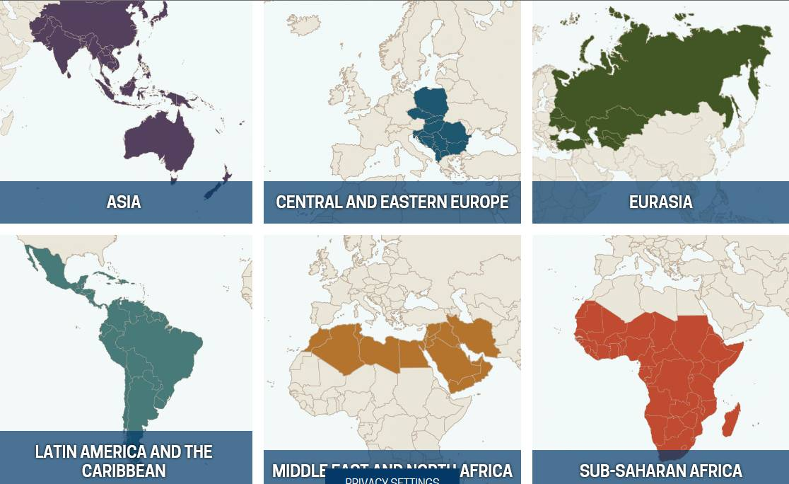 ndi regions
